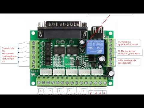 5 AXIS BREAKOUT BOARD - MACH3 SETTINGS FOR SPINDLE RELAY AND PWM