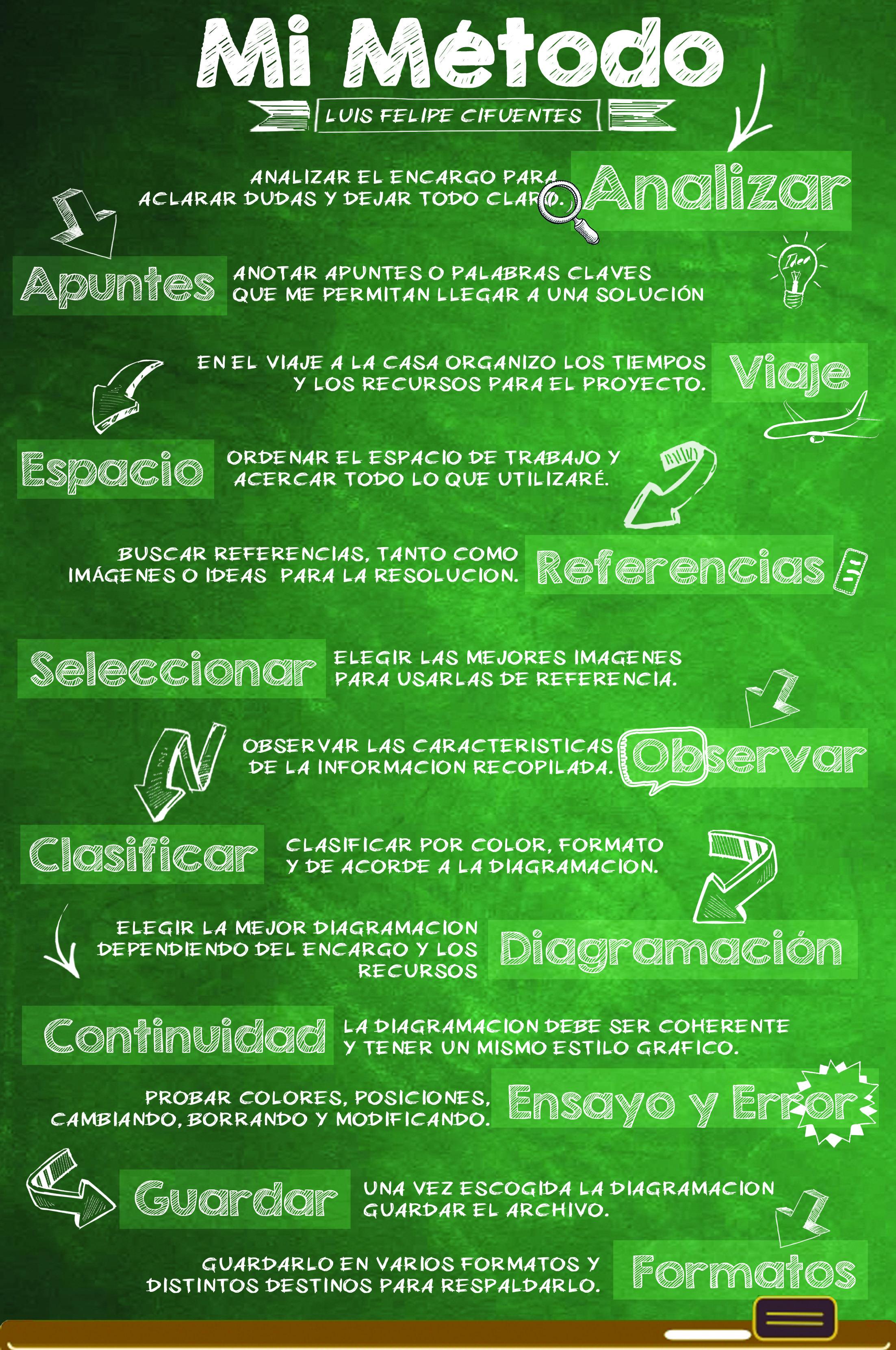 Metodo De Estudio Class Quotes Spanish