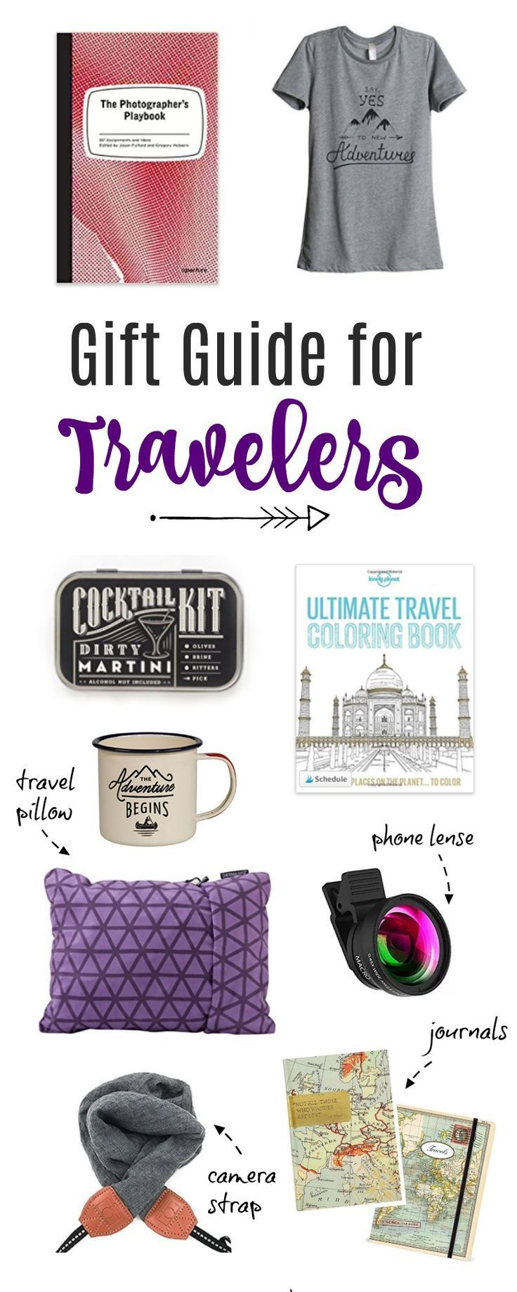 Find The Best Gift For Friends Going Travelling Useful