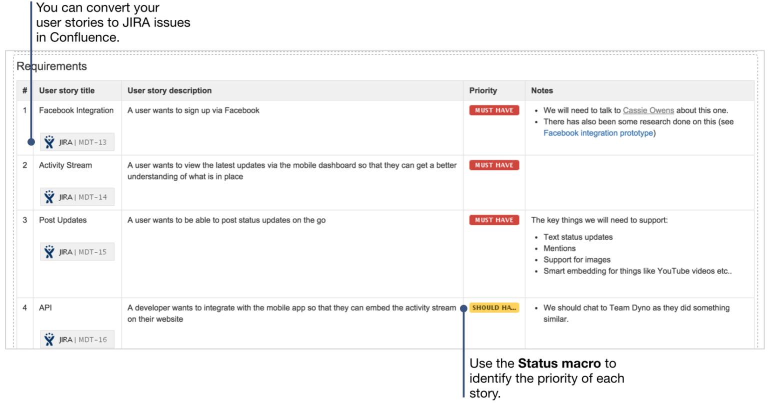 User Story Template Jira Calep Midnightpig Co With User Story Template Word User Story Template User Story Word Template
