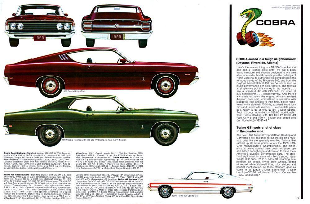 1969 Ford Torino Gt The Intermediate Sports Intermediate With