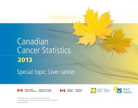 Liver Cancer Statistics