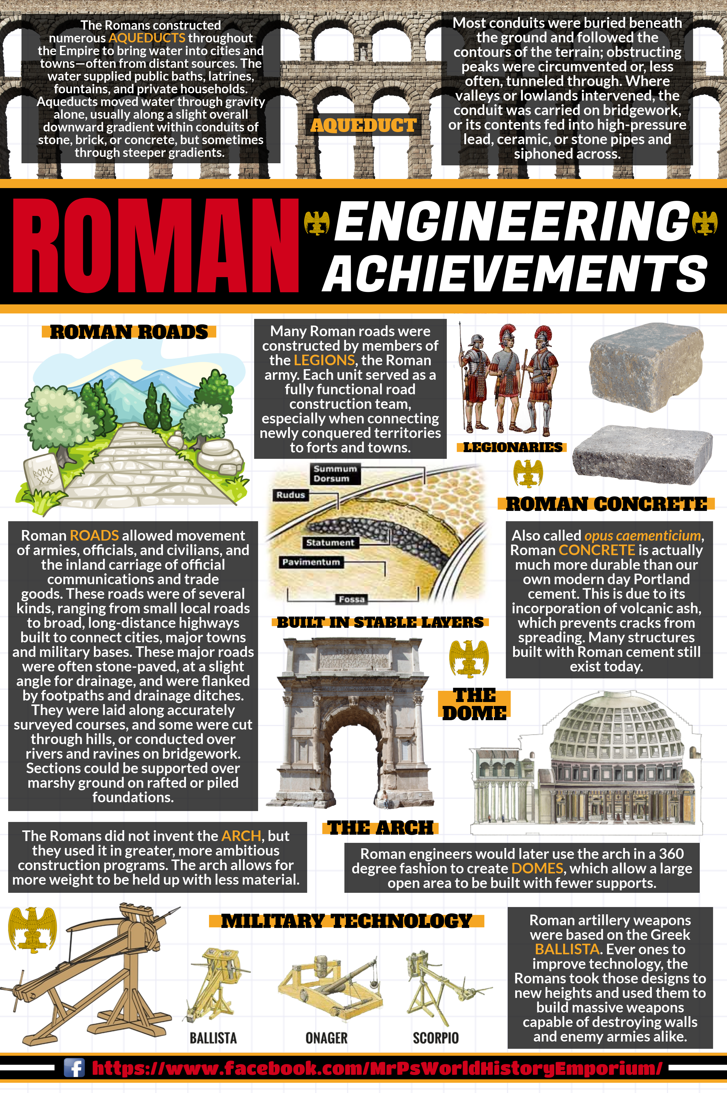 Engineering Achievements Of The Roman Empire Romanengineering Romanempire Engineering Infographic Ancient Roman History Rome History Ancient Rome History