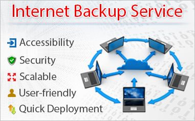 Internet Backup Services Give Accessibility And Security To Your Business With Features Like Scalability User Friendly Solution R Backup Cloud Backup Service