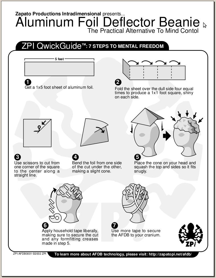 Afdb Construction Diagram Tin Foil Hat Foil Aluminum Foil