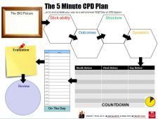 17. The 5 Minute CPD Plan