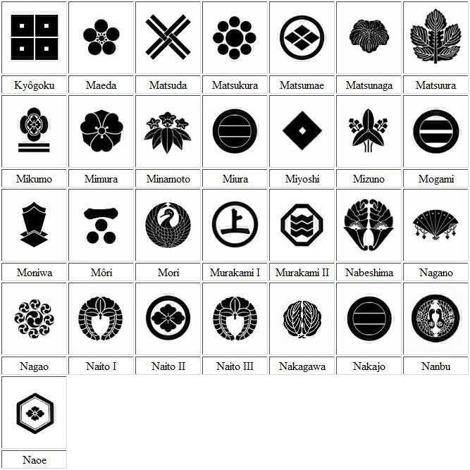 Assez equipements | Samurai and Ashigaru | Pinterest | Images XR48
