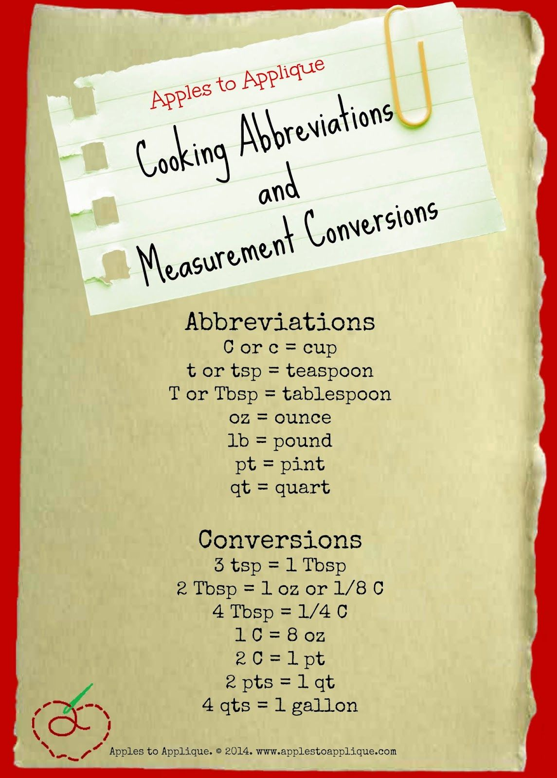 Cooking Abbreviations And Measurement Conversions