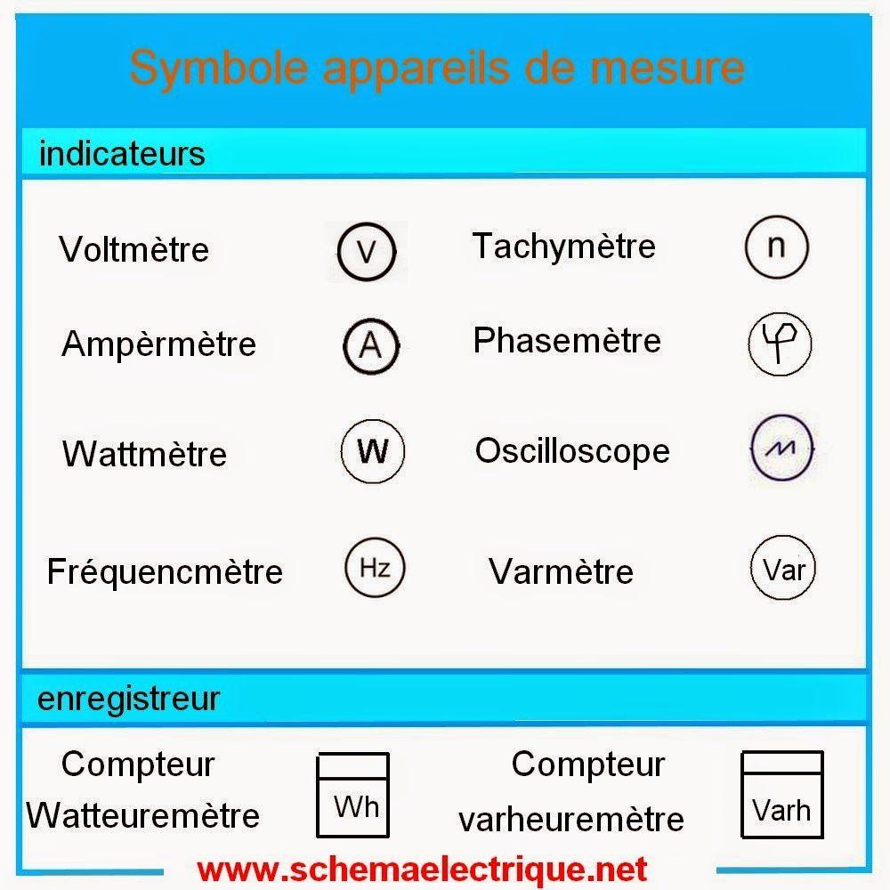 Symbole Electrique Maison Symbole Schema Electrique Symbole Appareils De Mesures Symbole Electriq Schema Electrique Schema Electrique Maison Electrique