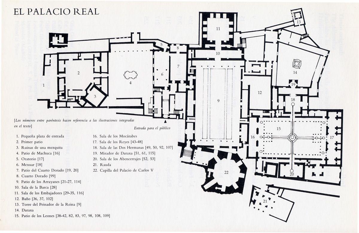 Plano De Los Palacios De Alhambra Granada Siglos Xiii Xv Solo Quedan 2 Palacios Nazaries Completos D Alhambra De Granada La Alhambra Palacio De La Alhambra
