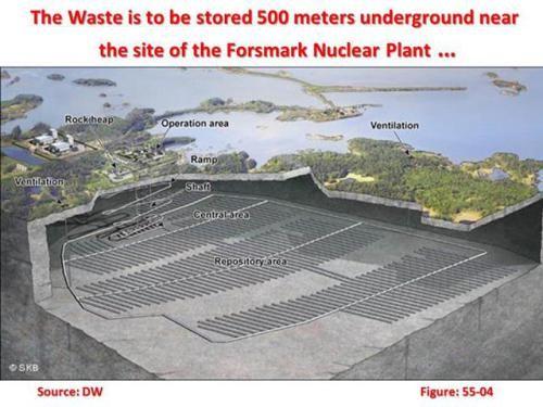 Chapter 55 Nuclear Energy Safety \u2013 Radioactive Waste Management