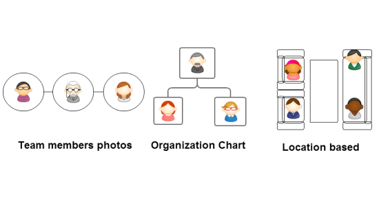 check out this e learning challenge featuring interactive org charts - Interactive Org Charts