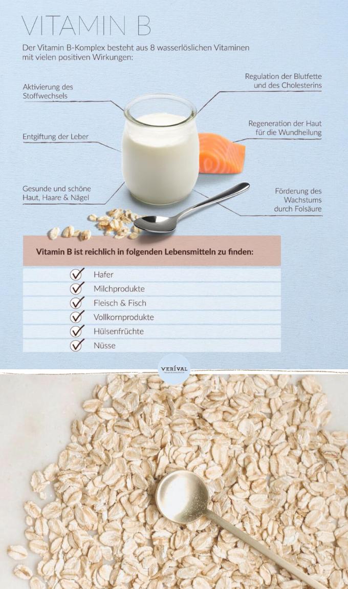 Porridge mit Haferflocken - eine tolle Grundlage für ein Vitamin B reiches Frühstück! Vitamin B ist nicht nur gut für deinen Körper, sondern auch deine mentale Gesundheit. Vor allem deine Psyche profitiert an den B-Vitaminen, aber auch deine Haut, Haare und Nägel bleiben dadurch gesund!  Mehr kannst du in diesem Blogbeitrag erfahren!