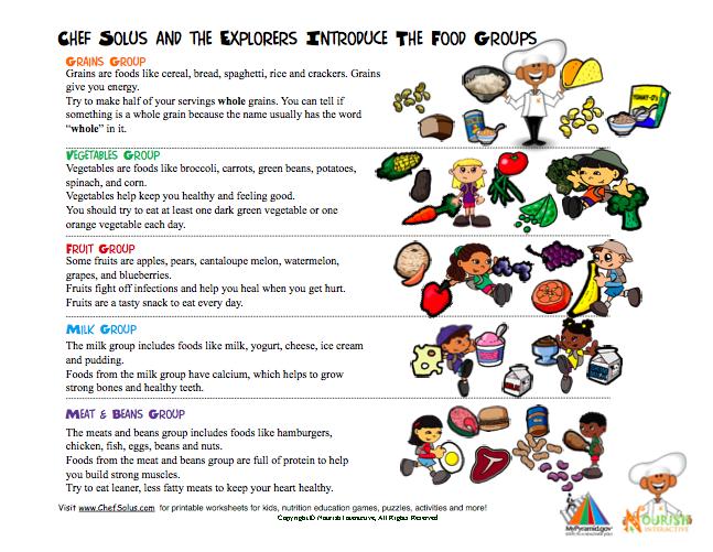 Printables Nutrition For Kids Worksheets nutrition worksheets for kids davezan davezan