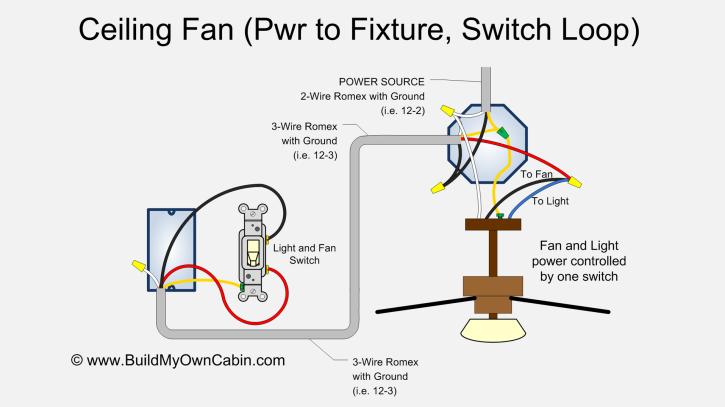 Ceiling Fan Wiring Switch Loop Ceiling Fan Switch Ceiling Fan With Light Ceiling Fan Wiring