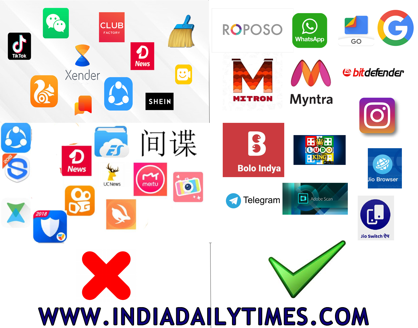 Ban China Apps App Mobile App File Sharing Apps