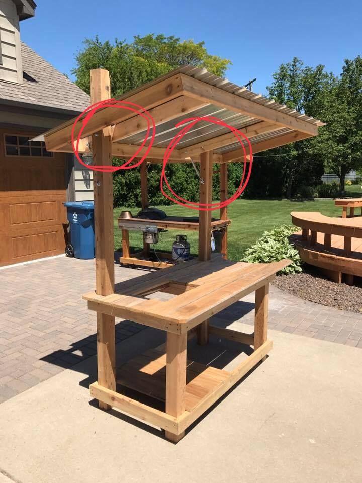 Pin Von Kathy Blackmar Auf For The Camper Backyard