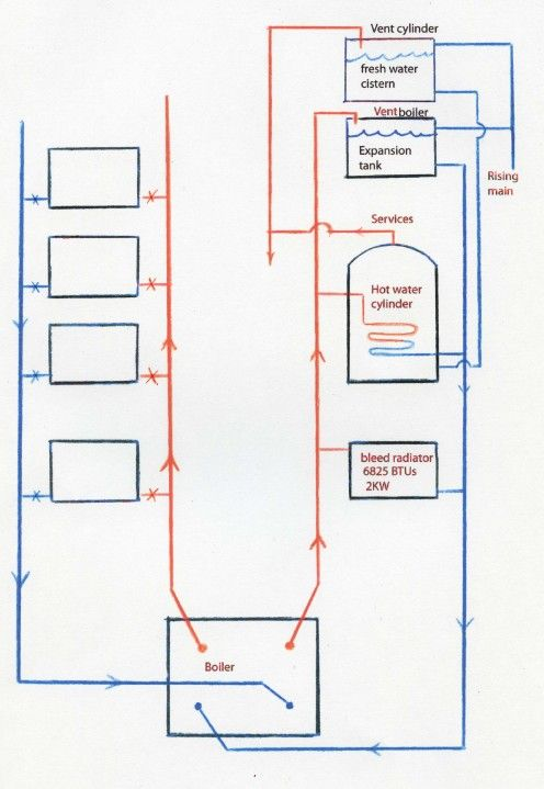 wood boiler wiring diagram the wiring diagram combi boiler pipework diagram nilza wiring diagram