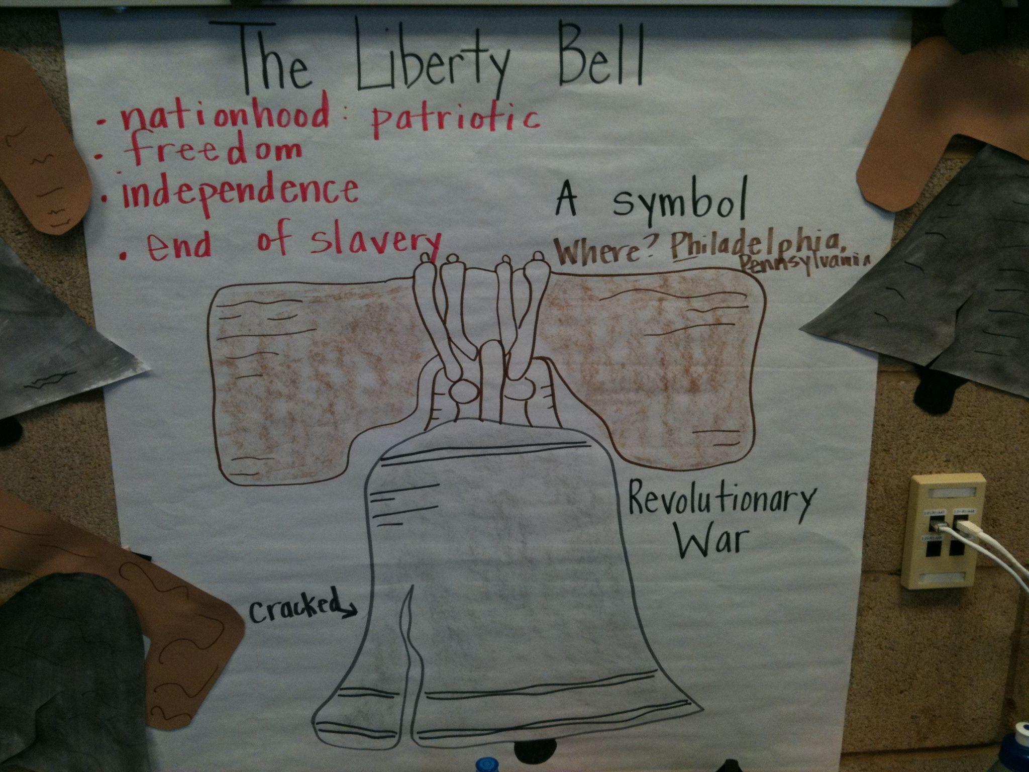 National Symbols Unit Liberty Bell Pictorial Input Chart