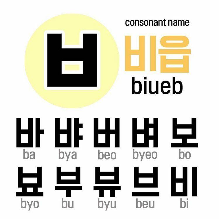 learning korean alphabet