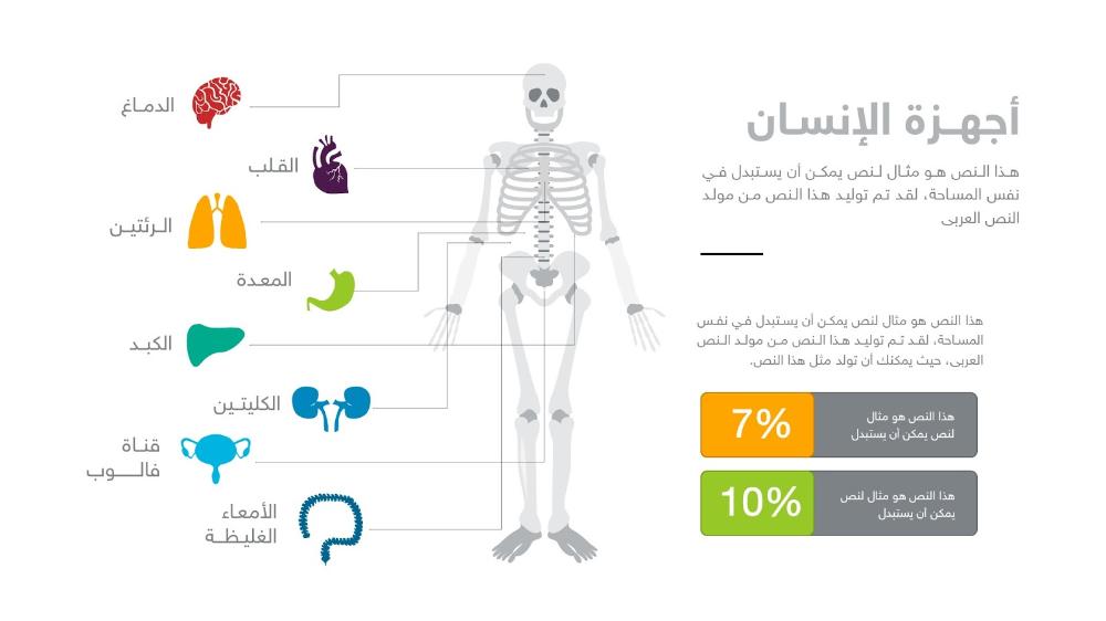 بوربوينت وسيلة تعليمية عن أعضاء جسم الانسان Human Organ Organs Human