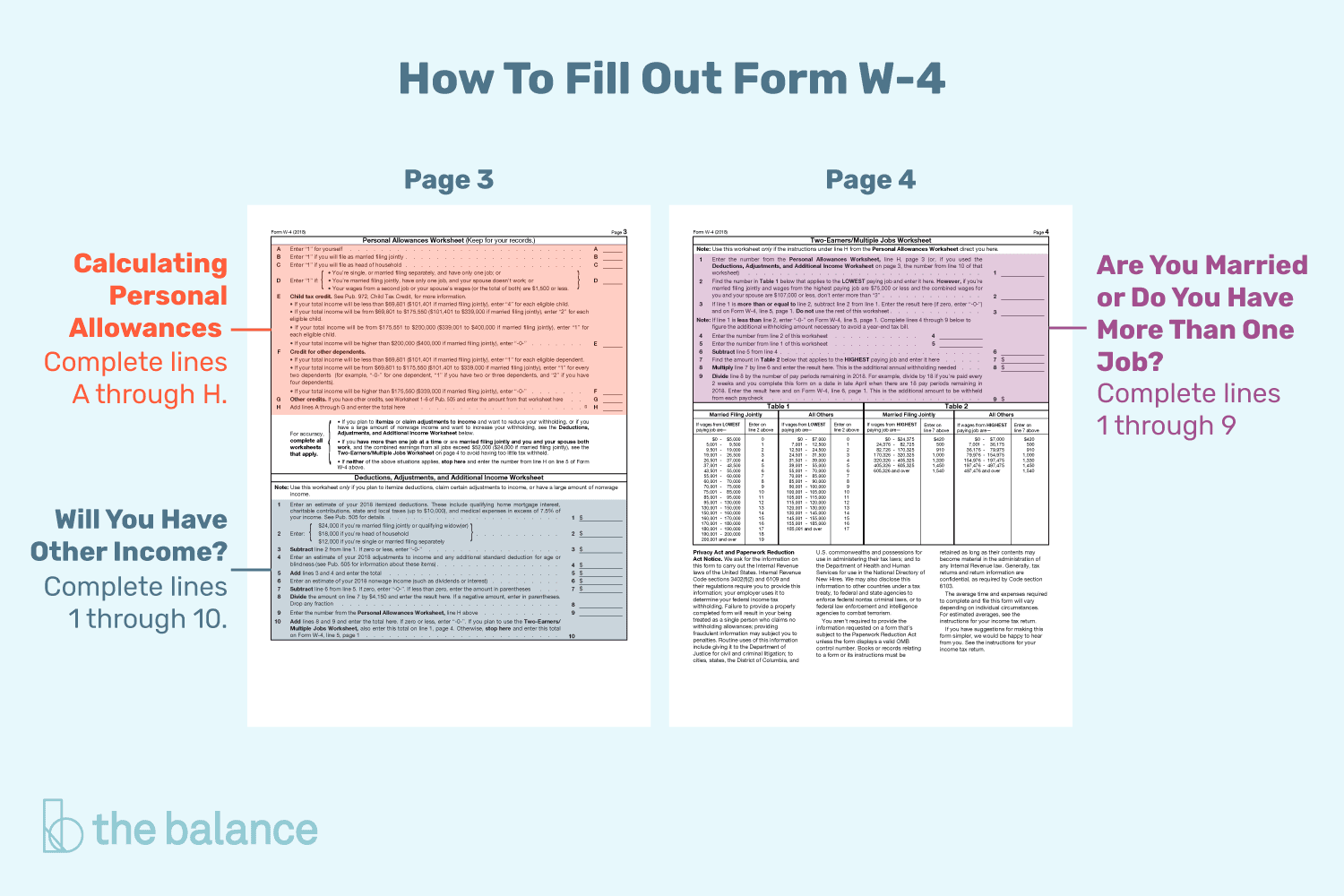 W15 Form Worksheet Seven Unexpected Ways W15 Form