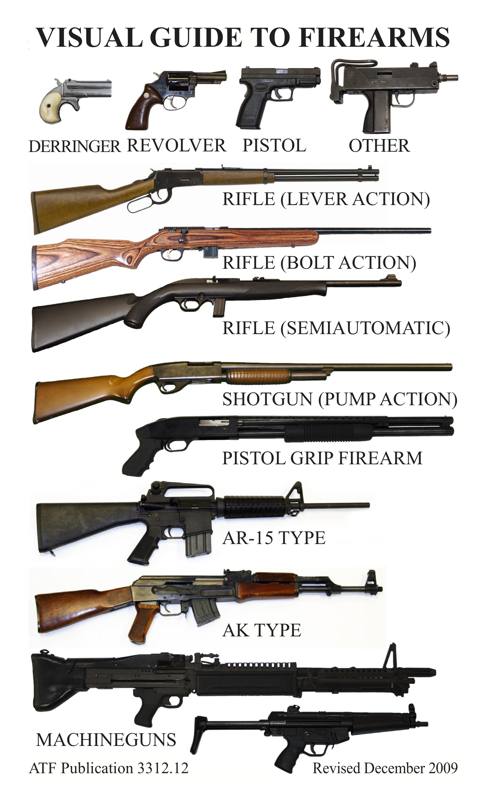 Types of firearms at Outdoor Trader