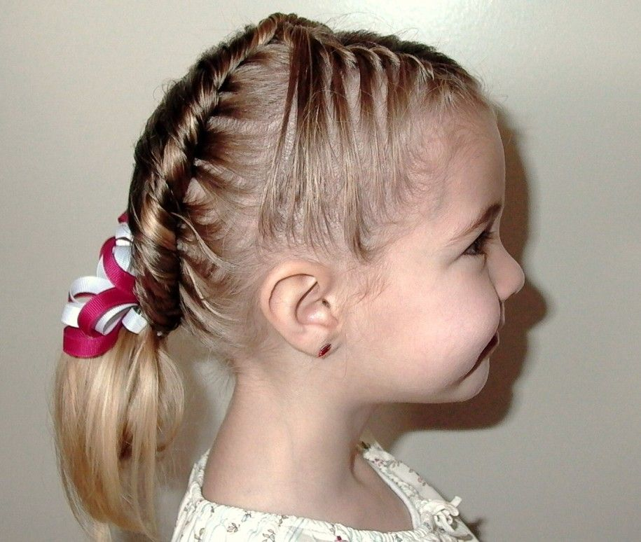 Virtual Hairstyle Upload Picture
