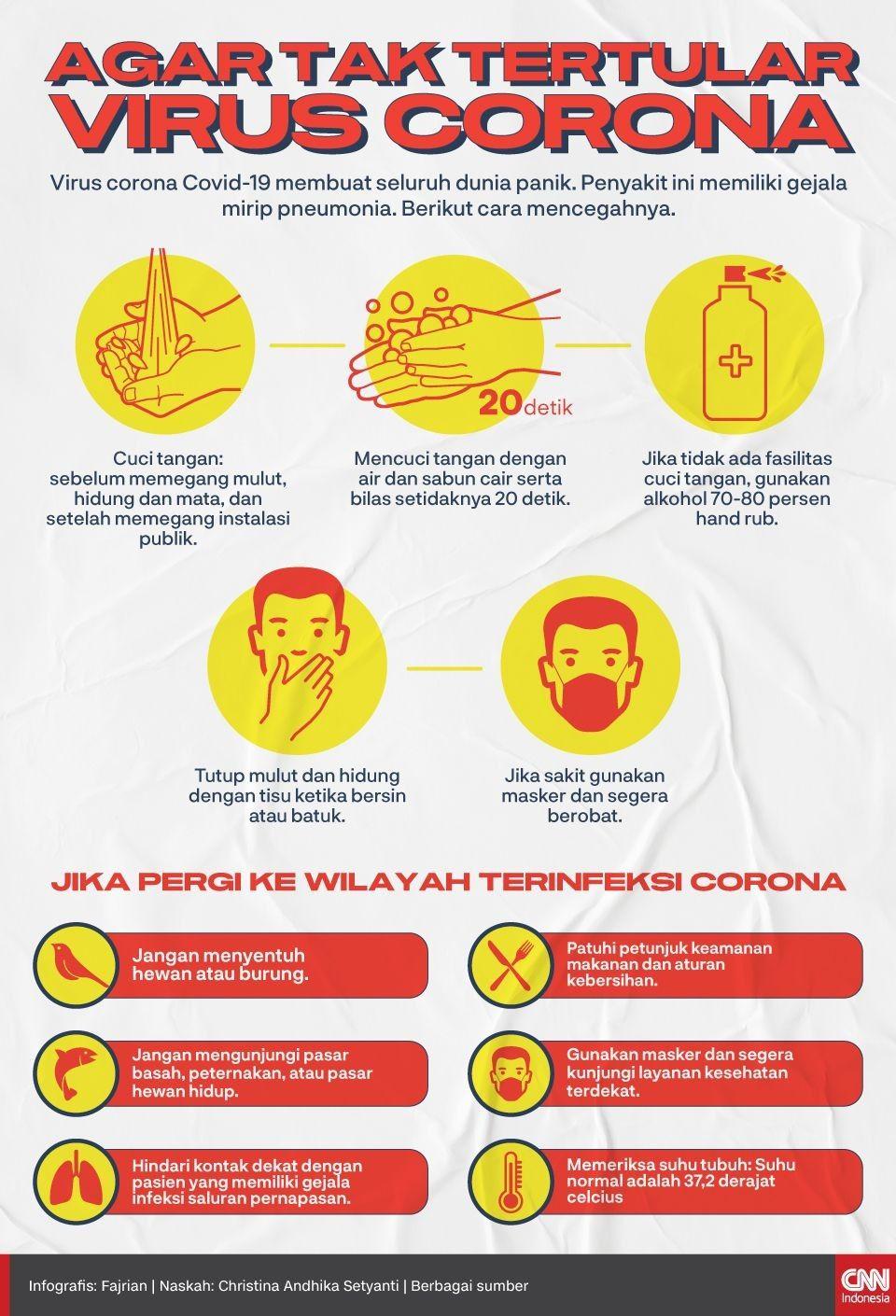 Fokus Wni Positif Corona Di 2020 Pendidikan Kesehatan Gaya