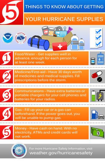 Assemble Disaster Supplies #hurricanefoodideas