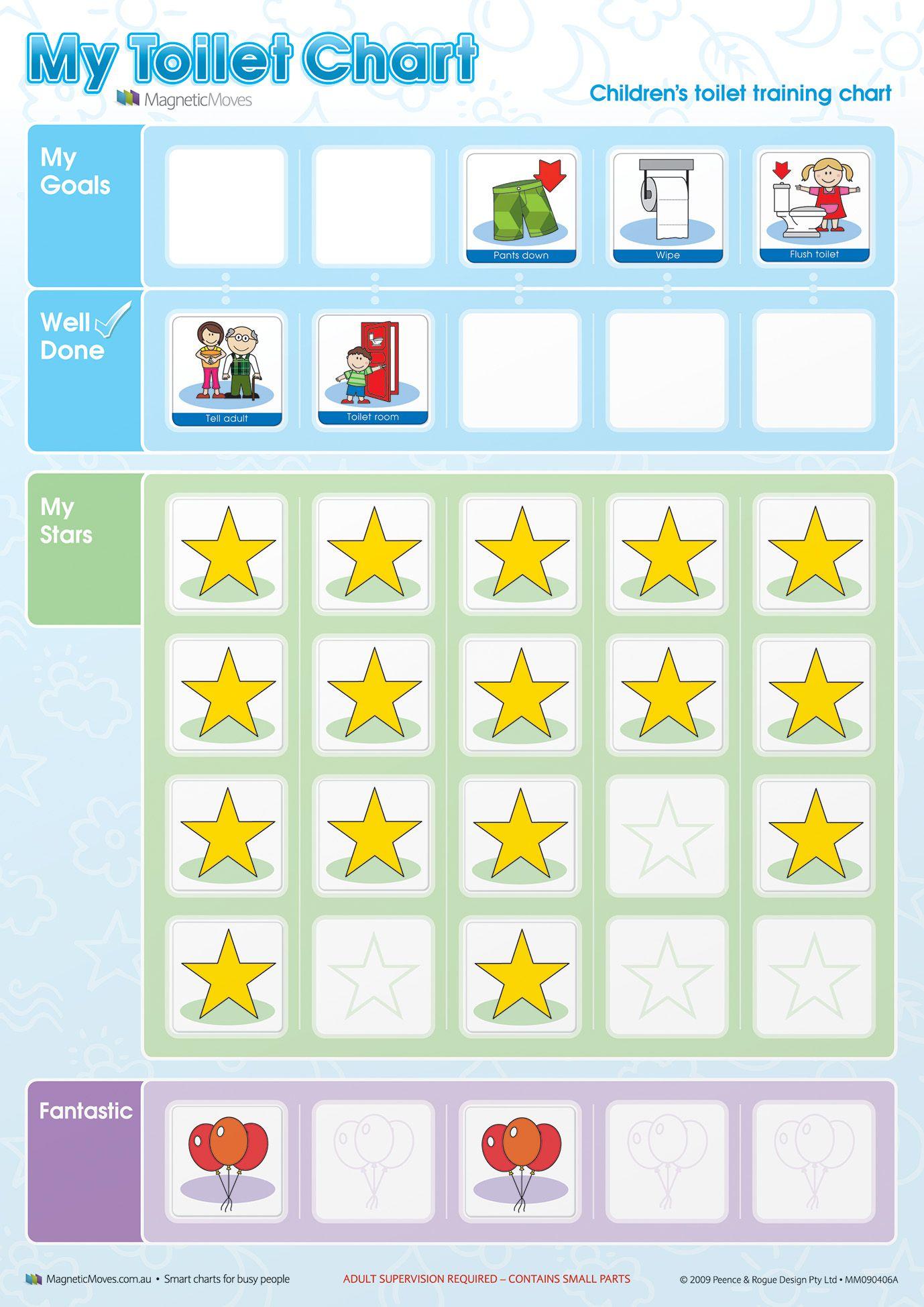 potty training steps chart
