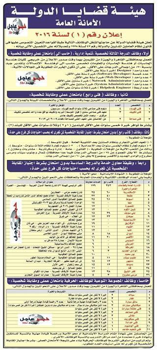 استمارة التقديم بوظائف وزارة القوى العاملة لجميع المؤهلات برواتب تصل 5000 جنيه شهريا Periodic Table Ale