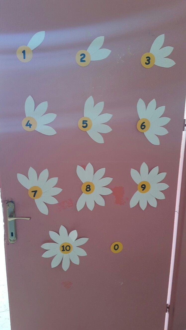 Tuvalet Kağıdı Rulosu ile Çiçekli Duvar Süsü Yapımı