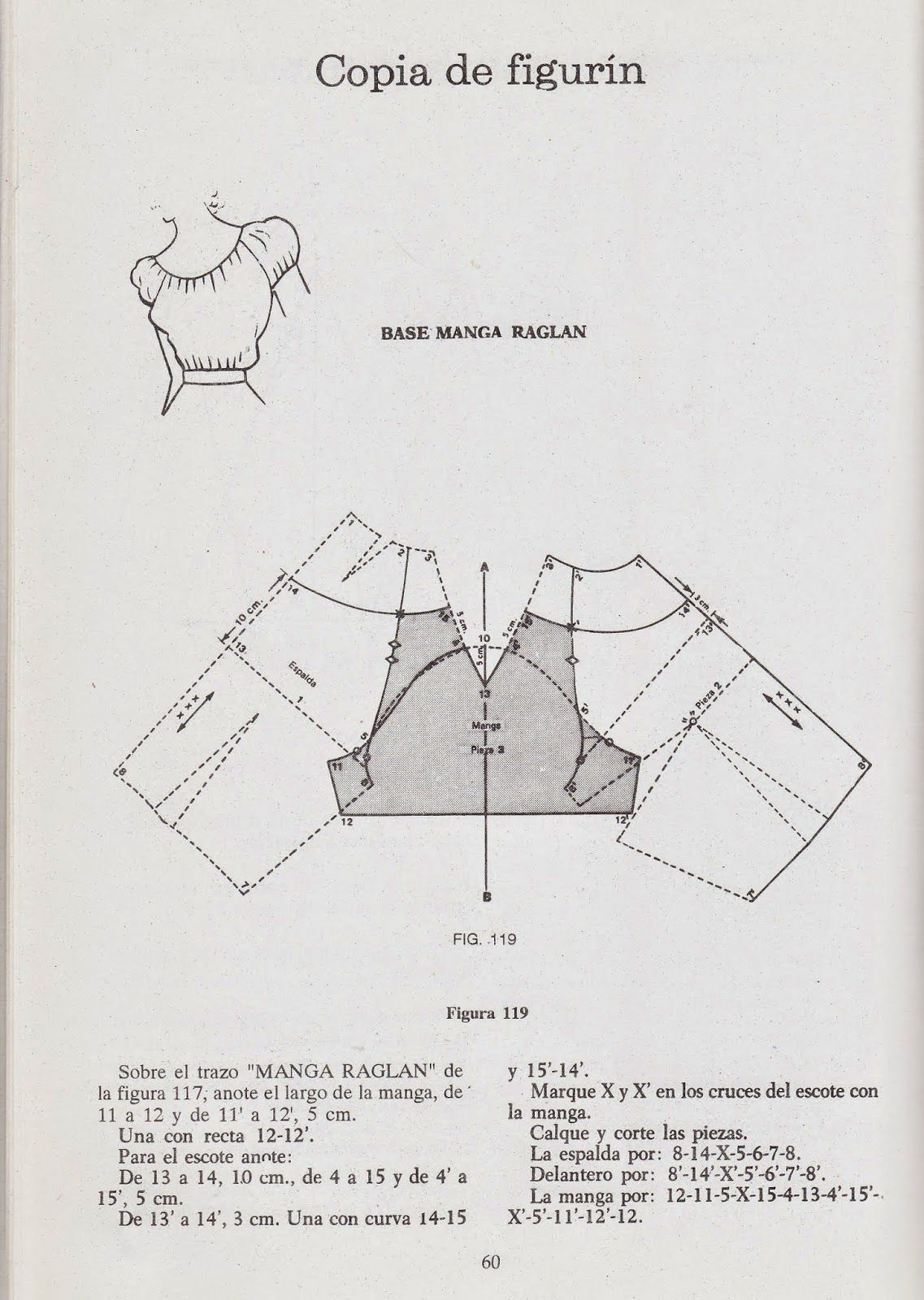 An image to help visualise a raglan sleeve pattern with a shoulder ...