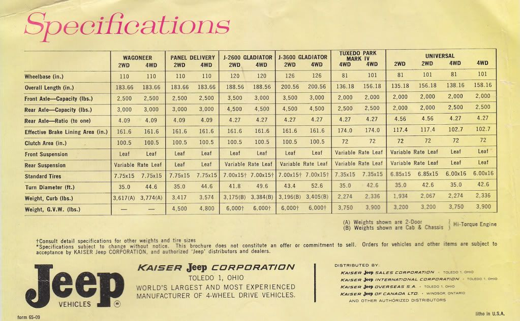 willys memorabilia - Google Search Willys Pinterest - tire conversion chart