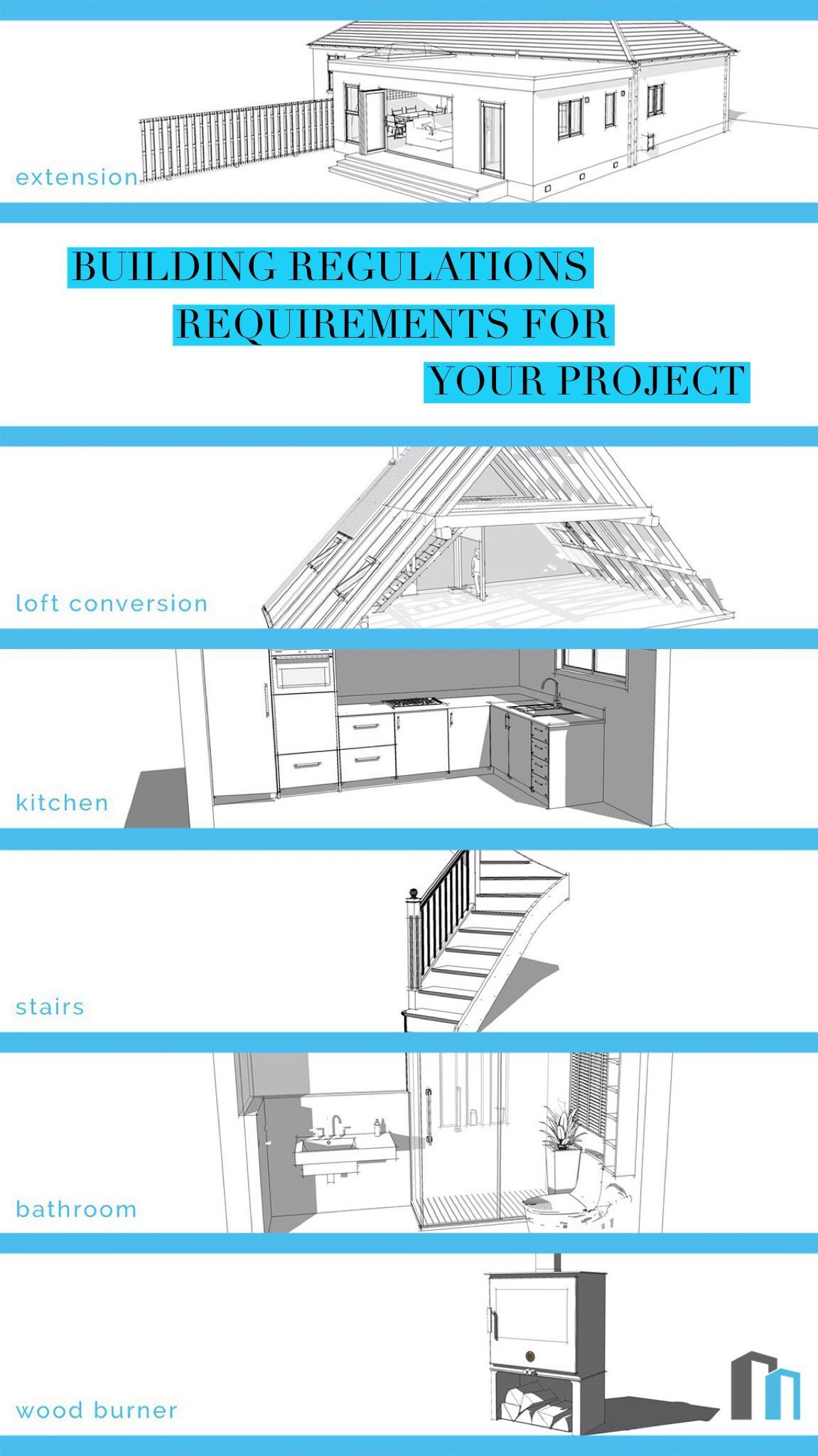 Building Regulations Basic Requirements For Your Project ...