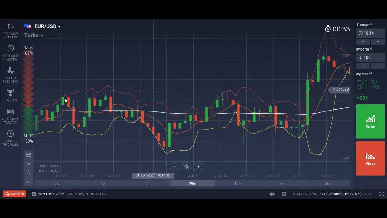 Binary how to trading otc stocks free demo account