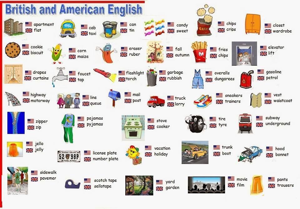 British Vs American English Esential English Pinterest