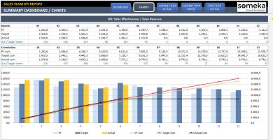 Supply Chain Logistics Kpi Dashboard Stock Kpis In Excel Kpi Dashboard Excel Kpi Dashboard Excel Templates