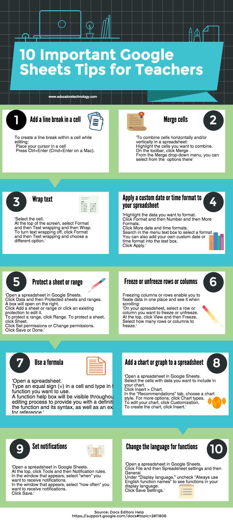 10 Important Google Sheets Tips For Teachers Google Education Educational Technology Teaching Technology