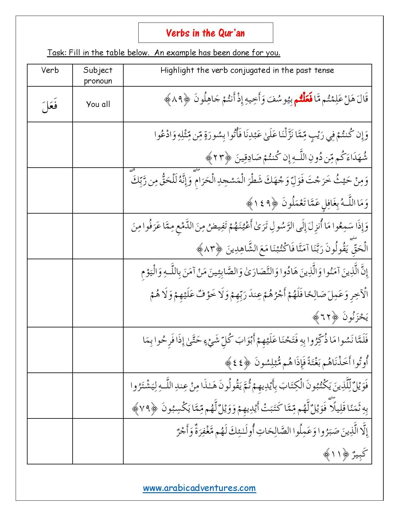 Verbs In The Past Tense In The Qur An Worksheet
