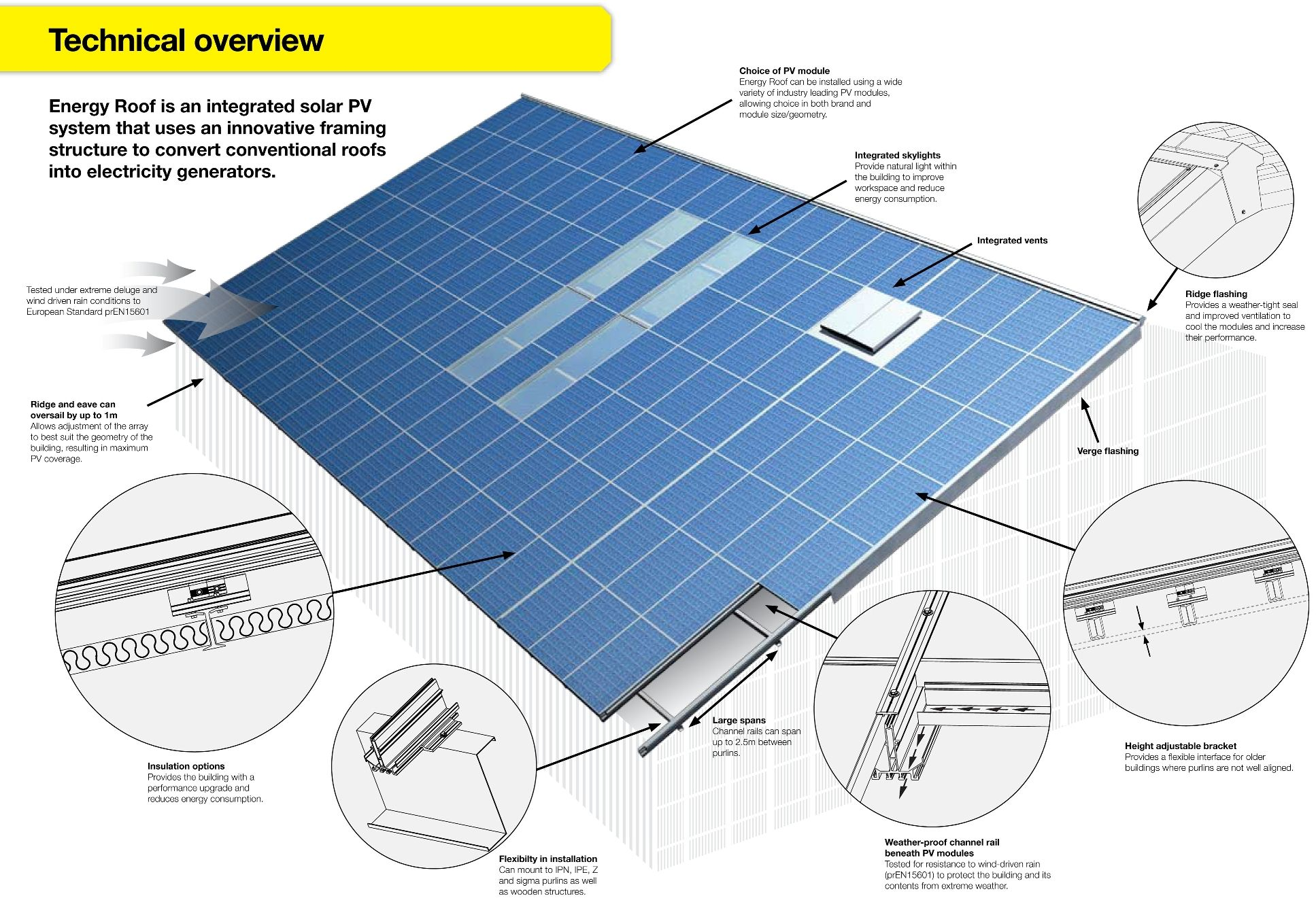 medium resolution of solar energy roof diagram