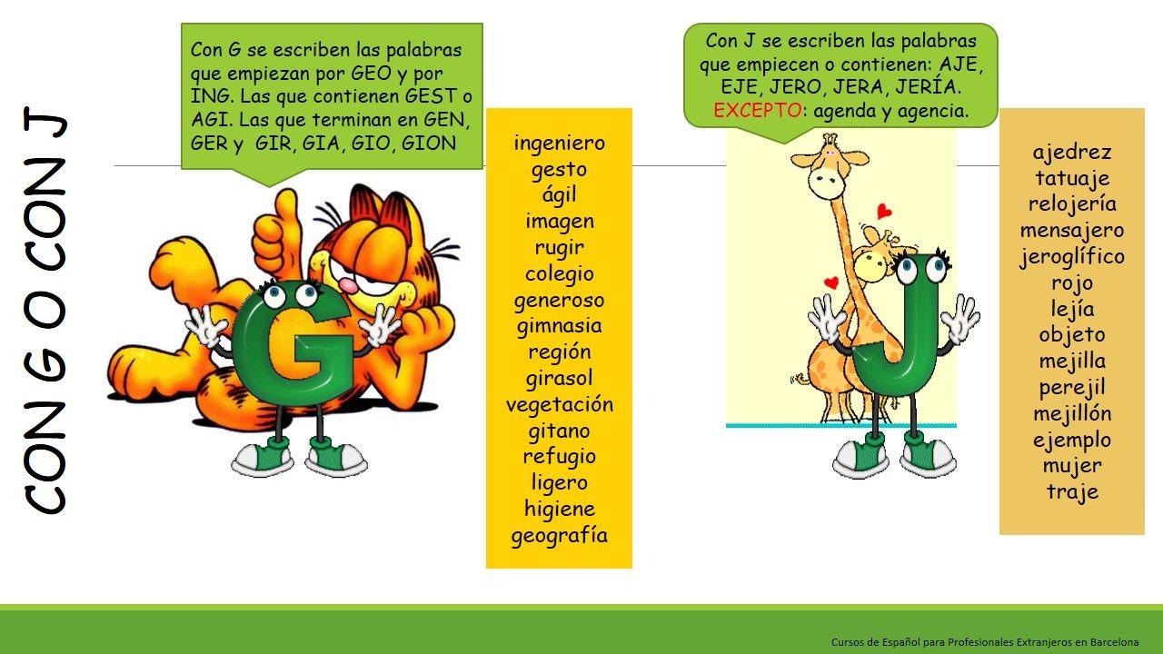 Con G O Con J A Very Common Misspelling Error For Kiddos When Writing In Spanish Ortografía Gramática Gramática Española