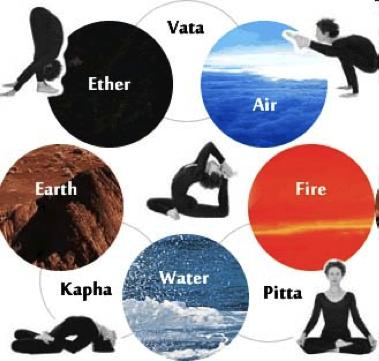 yoga en ayurveda hoe kan je een gezonde leefstijl