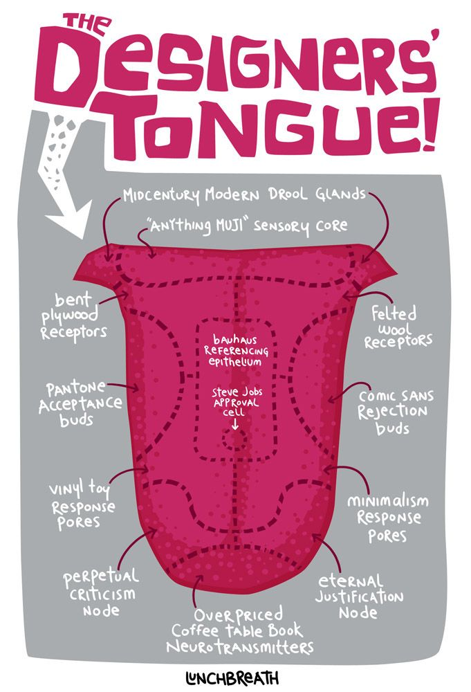 the designers tongue