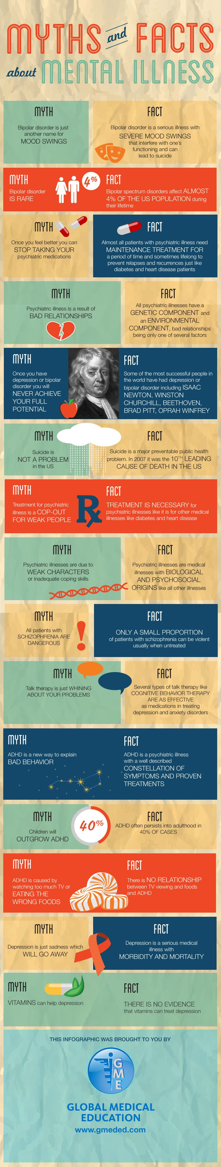 myths and facts about mental health essay Exercise good for mental health,  here are 10 fitness facts that may help inspire you to get off the couch  biggest man myths debunked video.