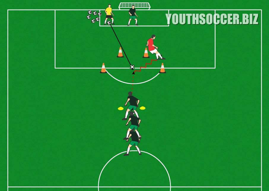 Fun Shooting Drill Shooting Tips: Practice Shooting, Shooting Quickly With This Fun Soccer