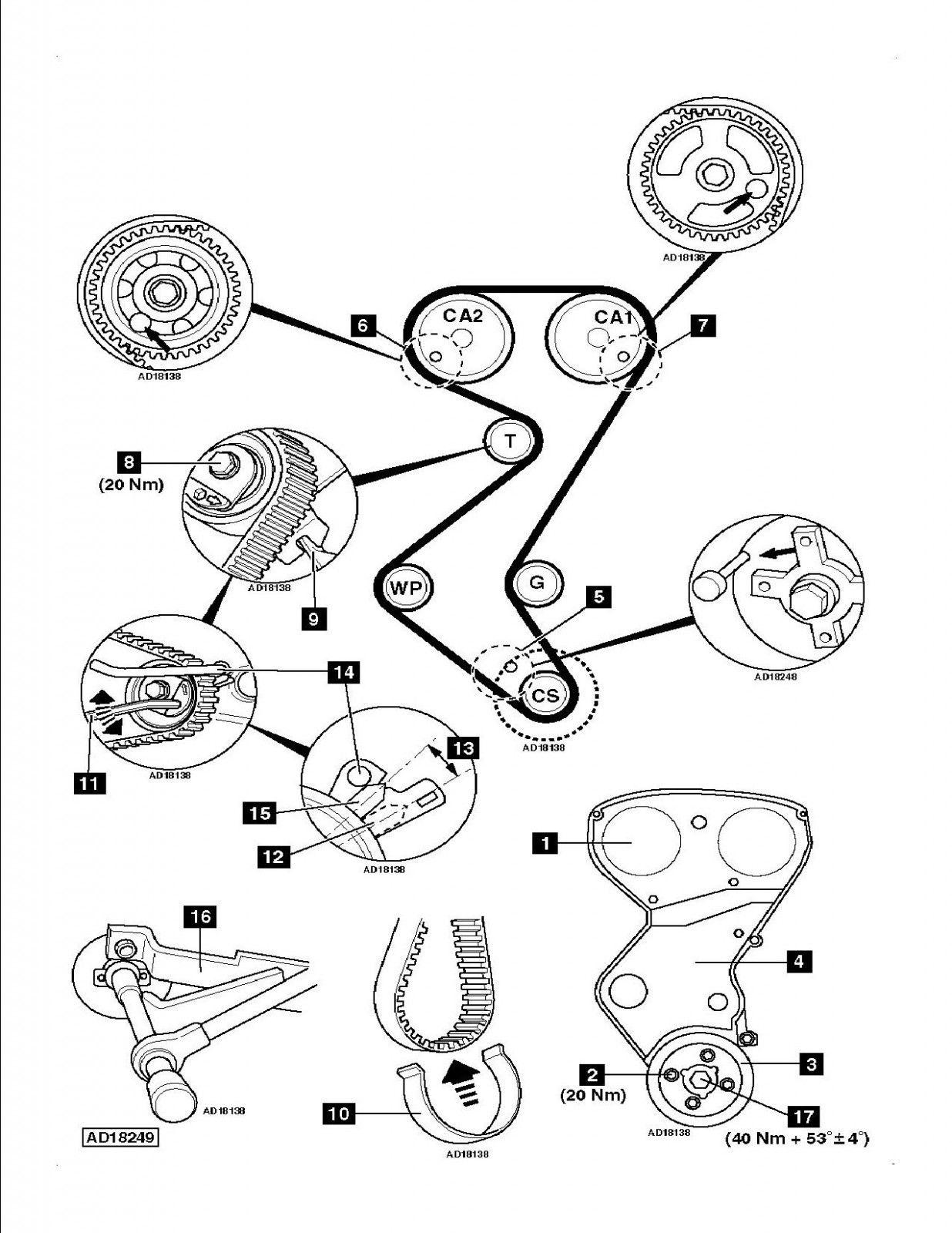 Peugeot 8 Engine Diagram Not Working Peugeot 8 Engine