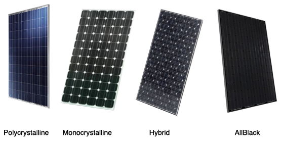 Choose The Correct Solar Panel Type For Your Project Tools For Green Living Solar Panels Best Solar Panels Solar Energy Panels