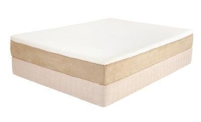 Parklane Mattresses F0m7680 King Size 10 Memory Foam Mattress By Parklane Mattresses 511 65 6 High Density Plant Based Soy Foam D Home Kitchen Mattr